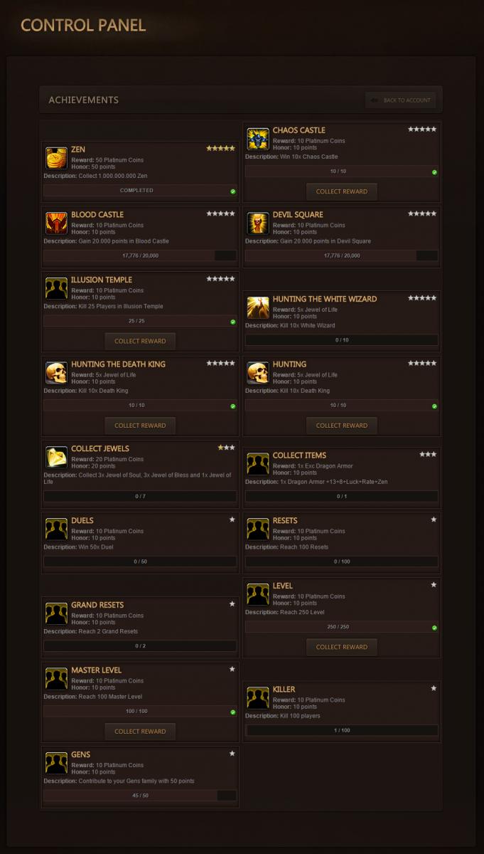 [Module] Achievements System