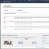 Changelogs Module